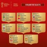 Lịch đấu World cup 2018 tại Nga