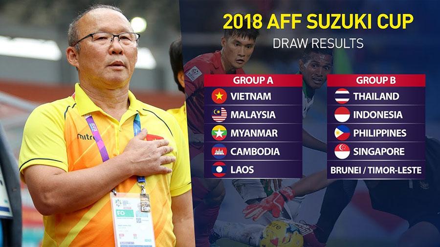 AFF Cup 2018 tổ chức ở đâu - Cập nhật thông tin mới nhất của giải