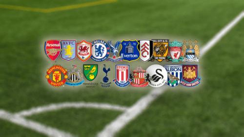 Tham khảo danh sách các đội bóng ngoại hạng Anh 2018 - 2019