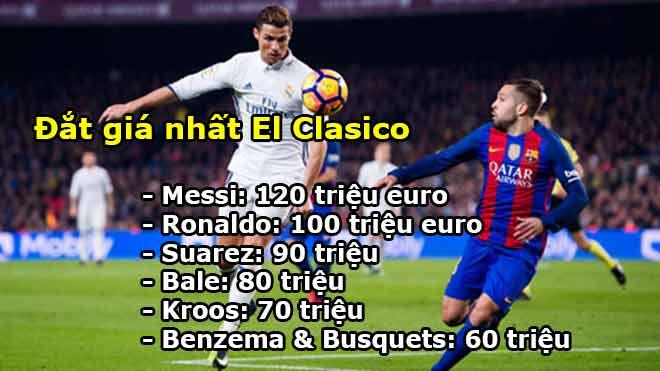 Siêu kinh điển Messi vs Ronaldo ai mới là ông vua đích thực