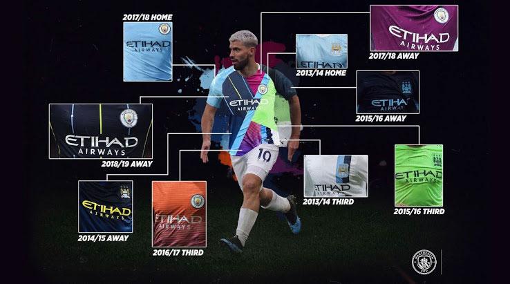 Áo đấu Clb Manchester City mẫu mới mùa giải 2019 -2020